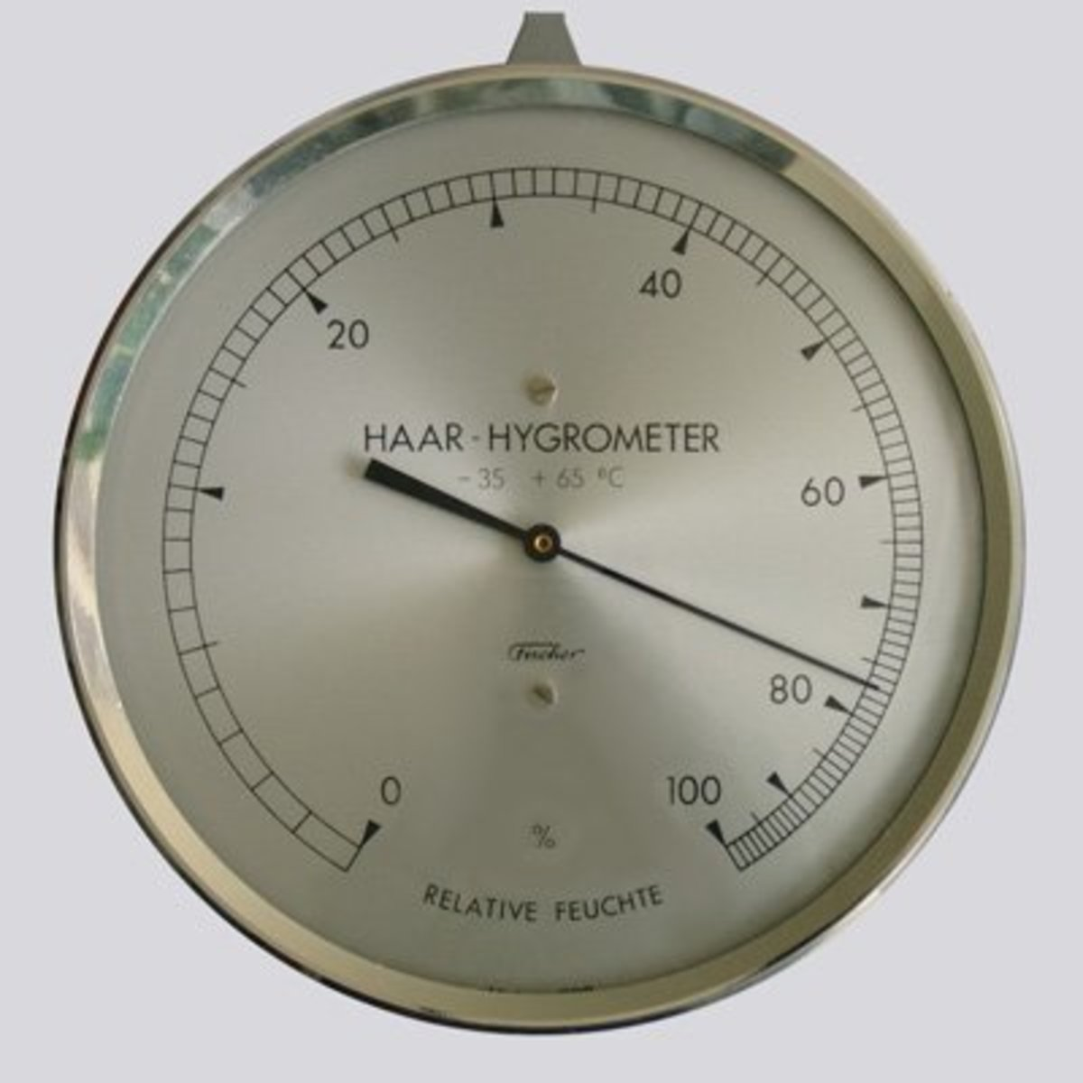 Make your own Hygrometer - A Simple Science Experiment for Kids
