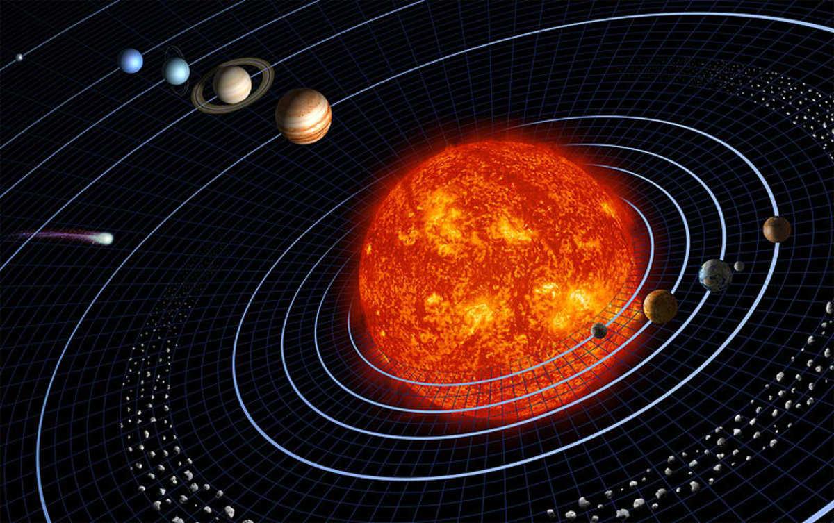 Solar System circling the Sun