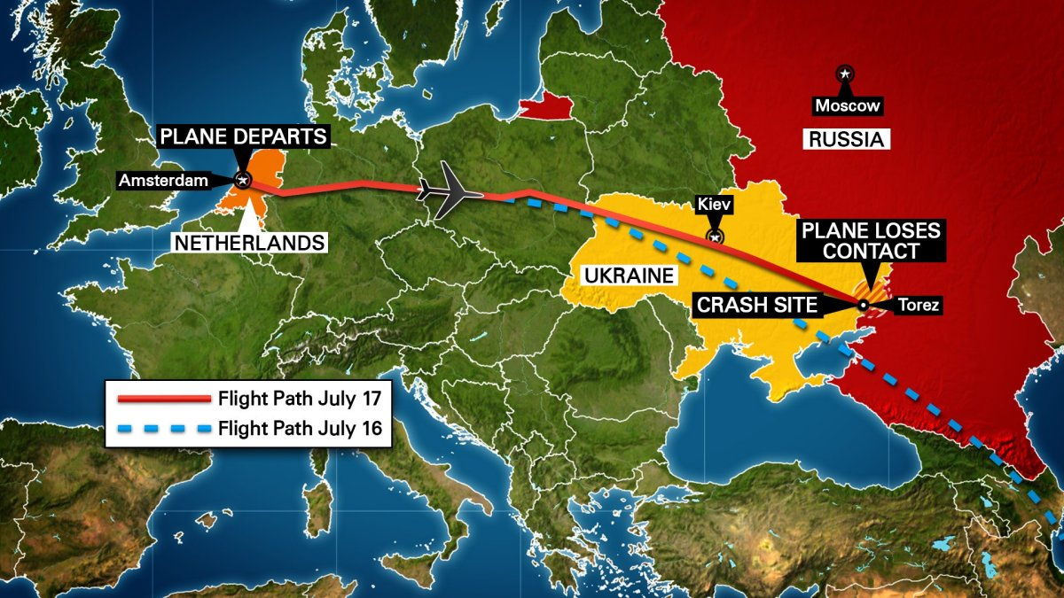 Comparative flight-paths of MH17 on July 16 and July 17 2014. The flight on the 16th took a more southerly route as against that taken on the 17th.