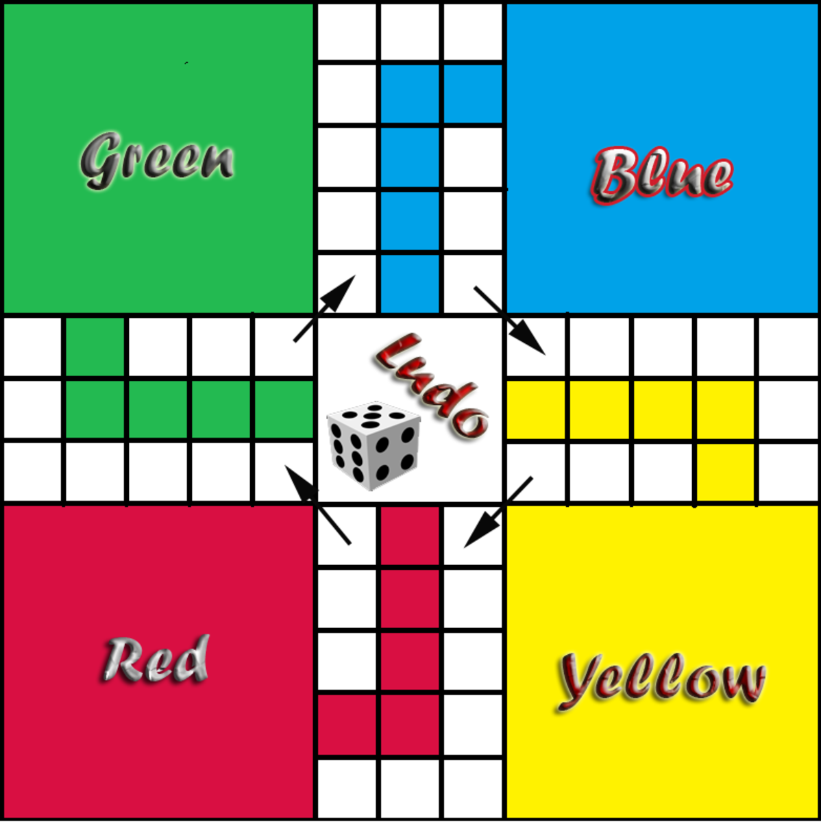 How to make a simple ludo board game hubpages Create a house online game