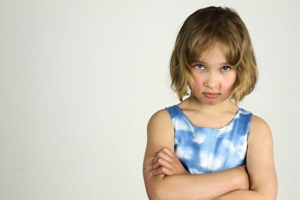 Anger Management in children.