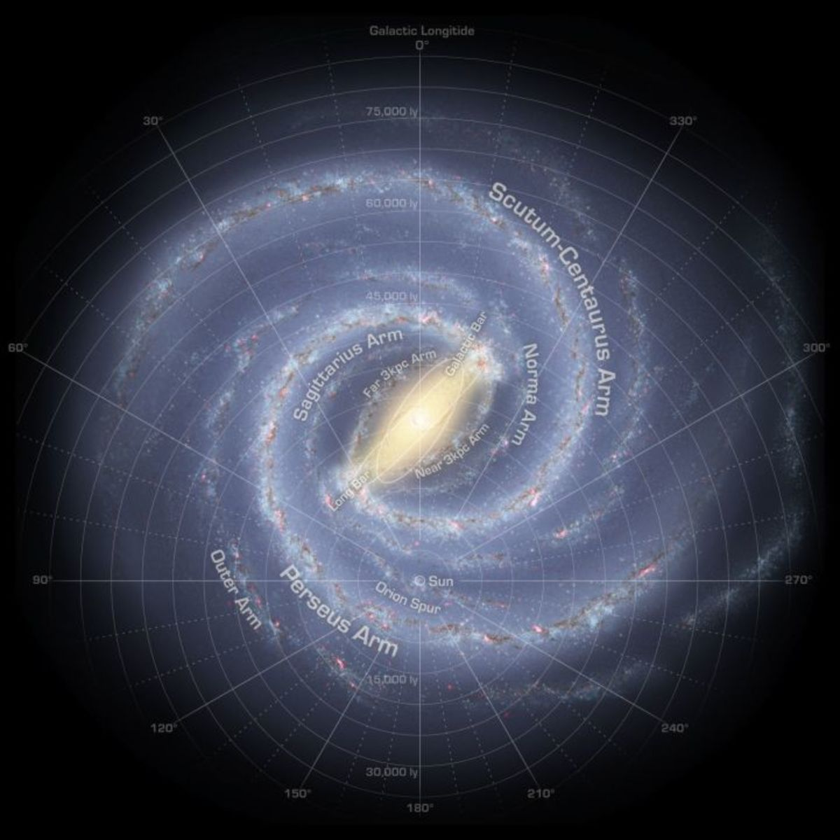 This over view shows the spiraling arms of our local galaxy and how our solar system interacts with it, as it orbits the central sun Alcyone in the Pleiades star system.