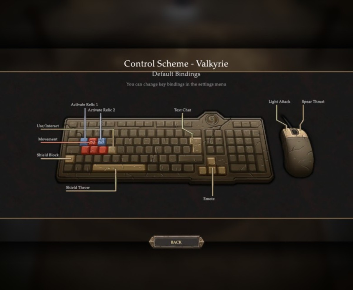 Default Keyboard controls for Thyra.