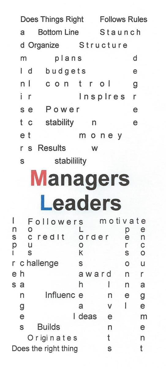 what-is-the-meaning-of-a-boss-supervisor-foreman-manager-or-leader