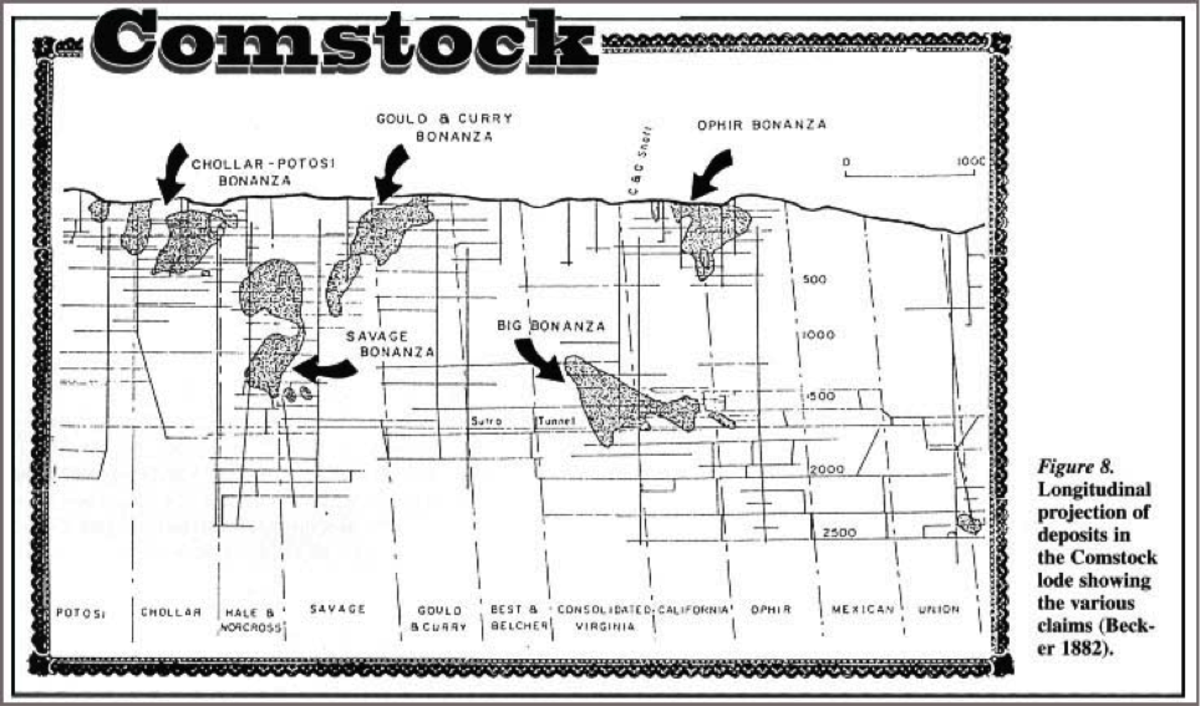 The Comstock Lode: Its Impact on the West and Mining.