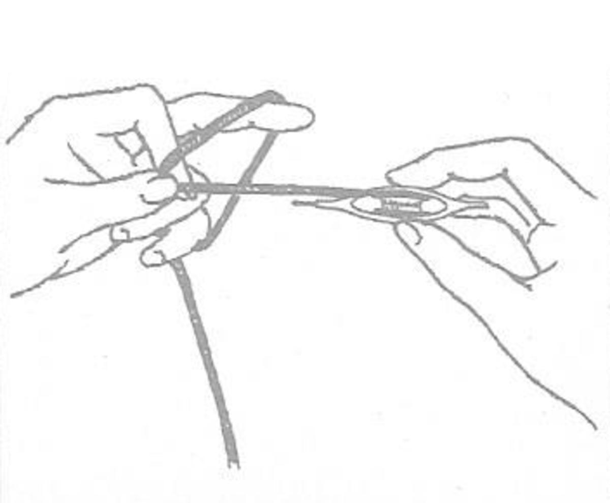 Figure 2 - Holding the Thread