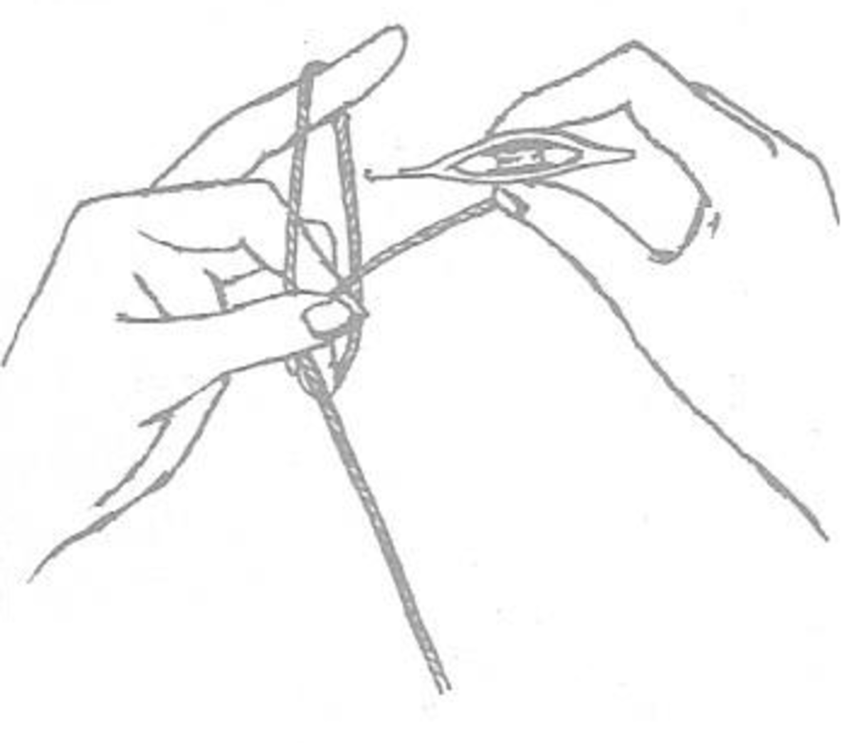 Figure 3 - Raise Middle Finger and Hold Thread at  Comfortable Tension