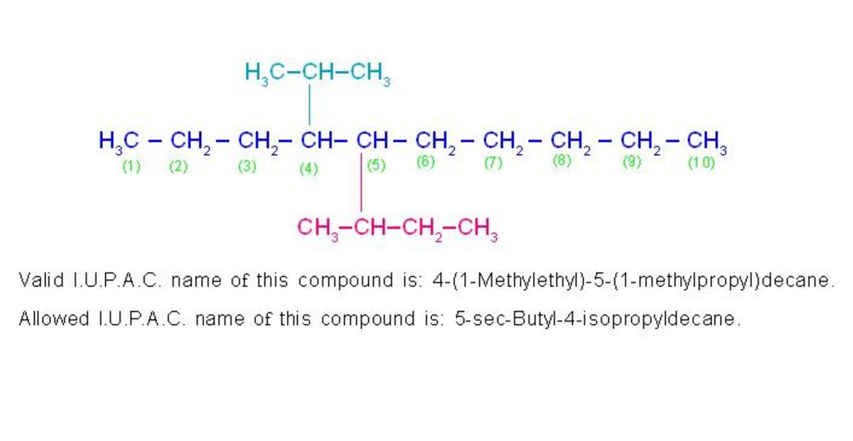 Some compounds possess two valid I. U. P. A. C. names. The reason is they contain such alkyl branch which contains sub-branches. Hence, in order to avoid complication, I. U. P. A. C. has allowed use of some old names in such case.