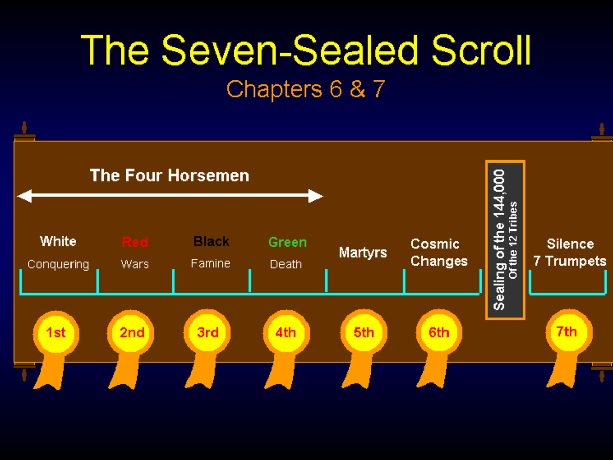 The Seven Seals, the Table of Contents for Revelation.