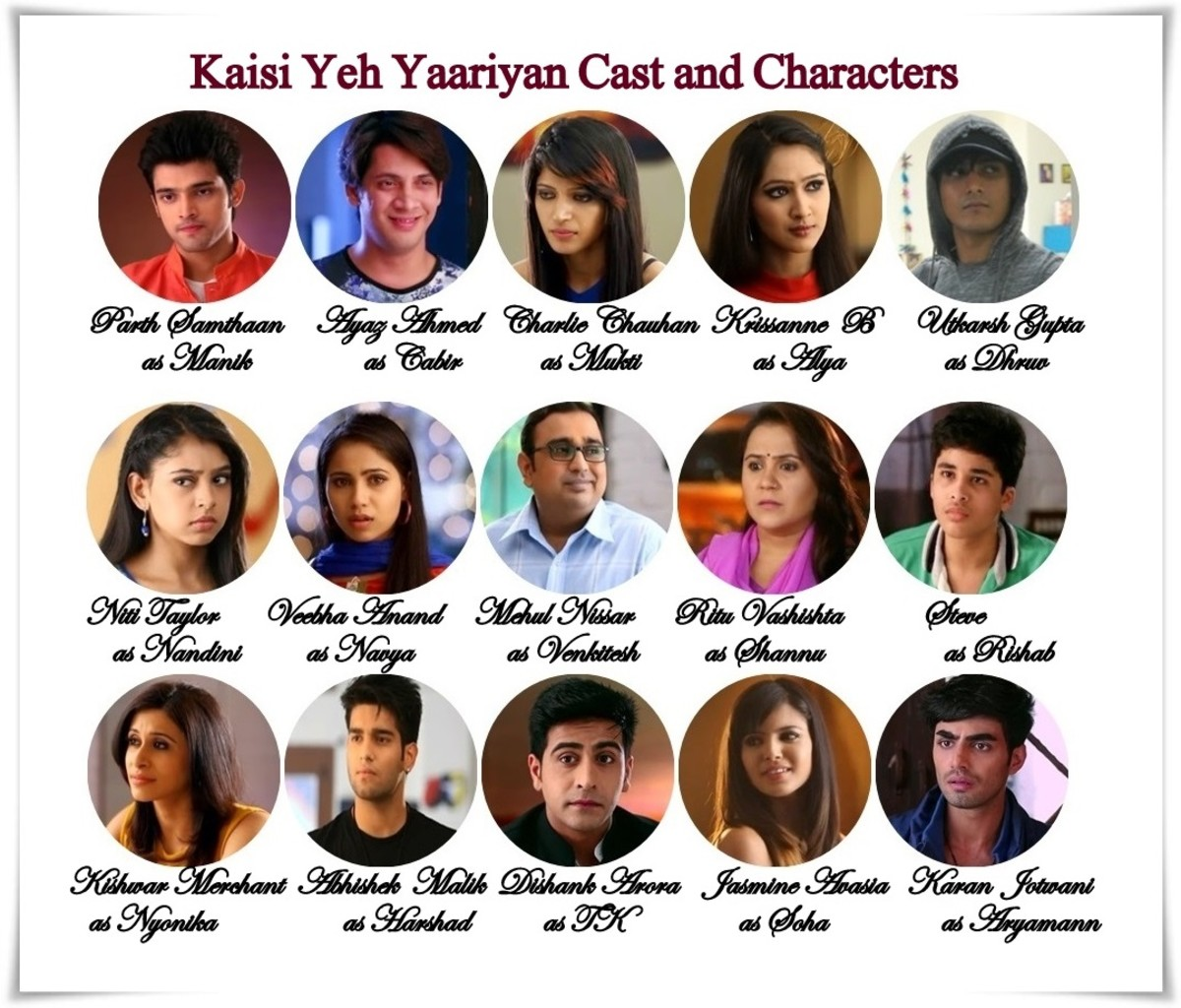 Kaisi Yeh Yaariyan Cast and Characters