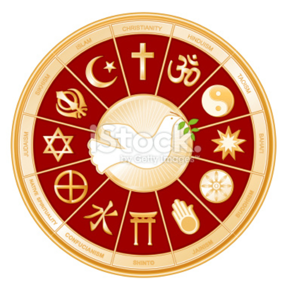 Symbols of World's Religion