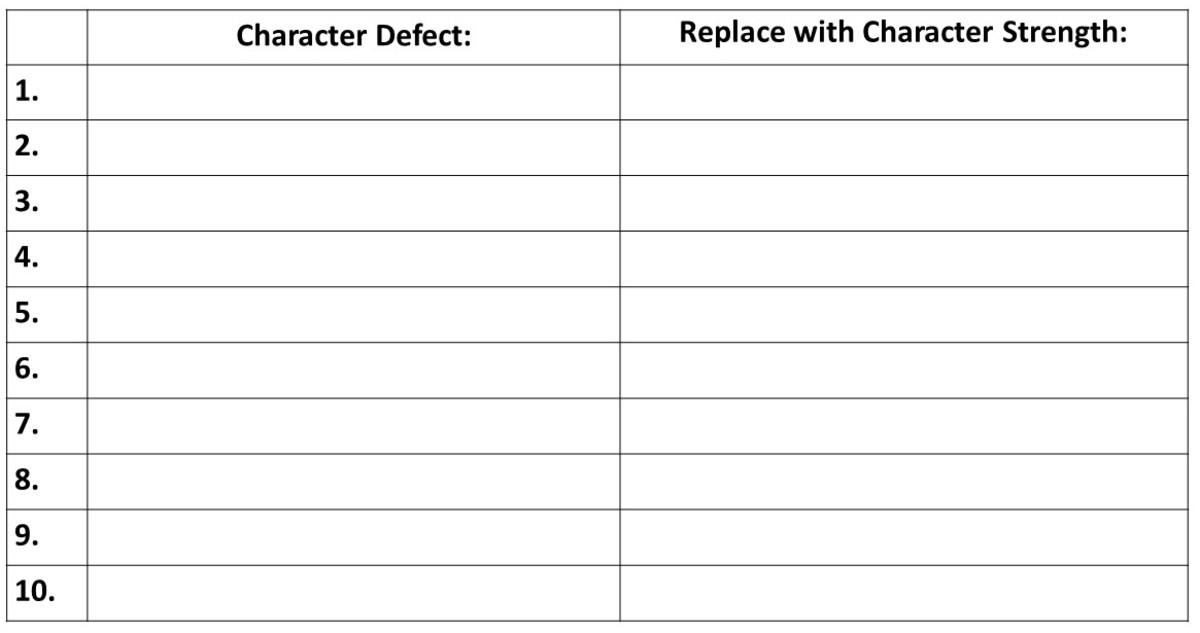 At this time, list as many defects as you can that  and the character strength for which it can be replaced.