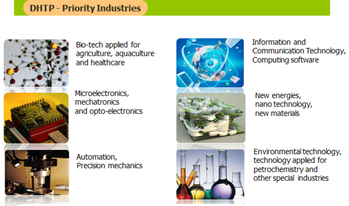 Danang Hi-tech Park's priority sectors