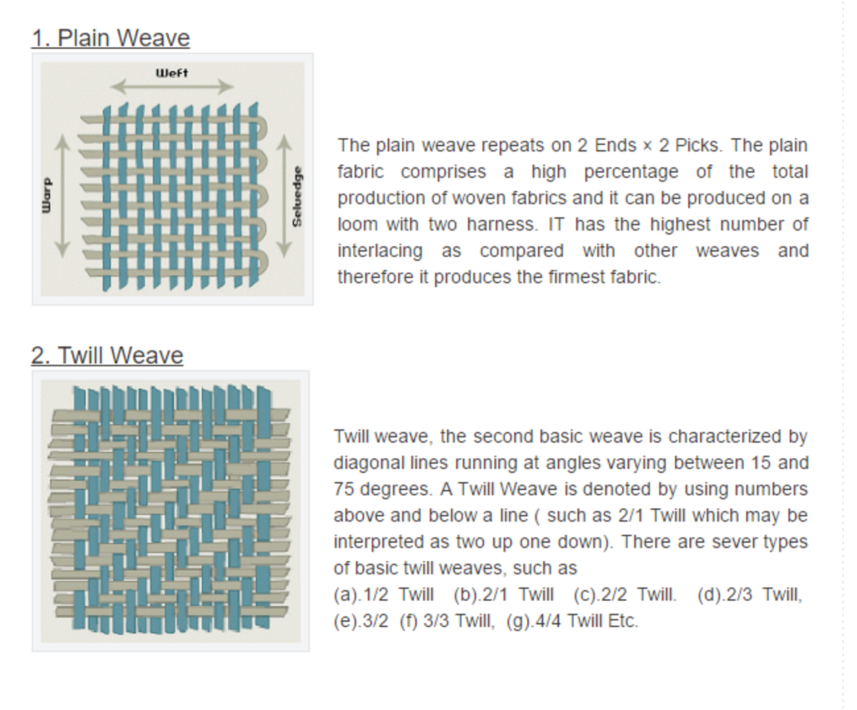 Learn the difference between a twill weave and a plain weave by studying this diagram.