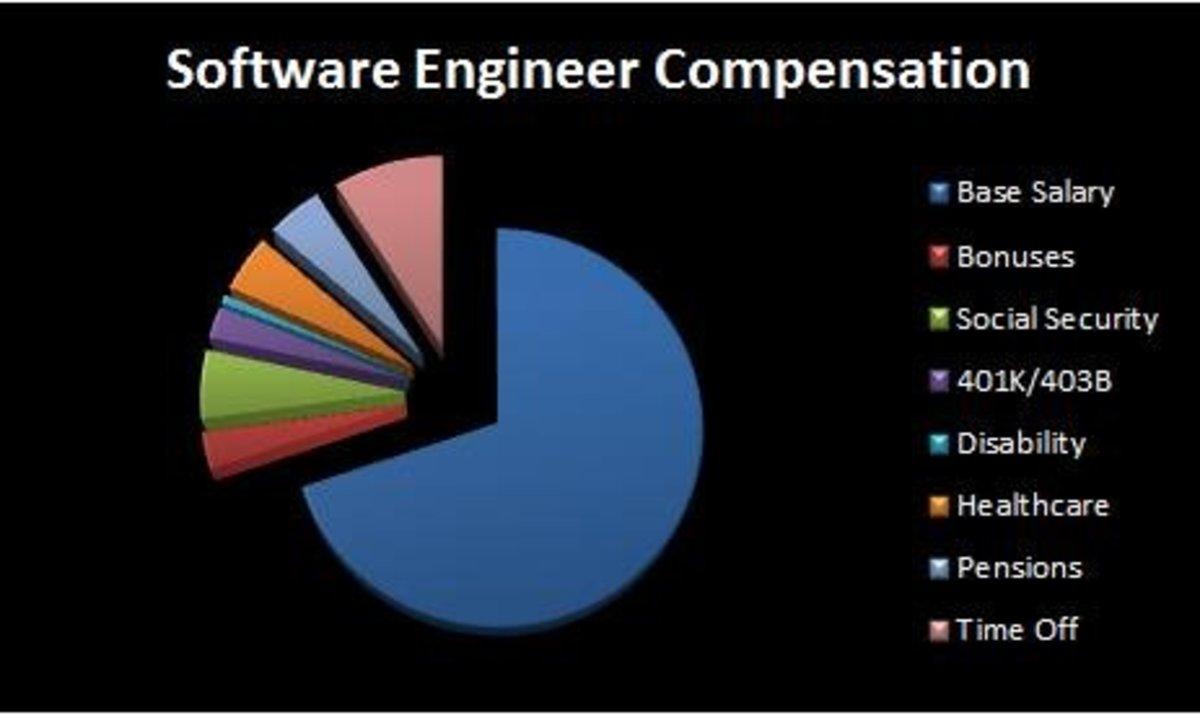 e-sonic-compensation-project