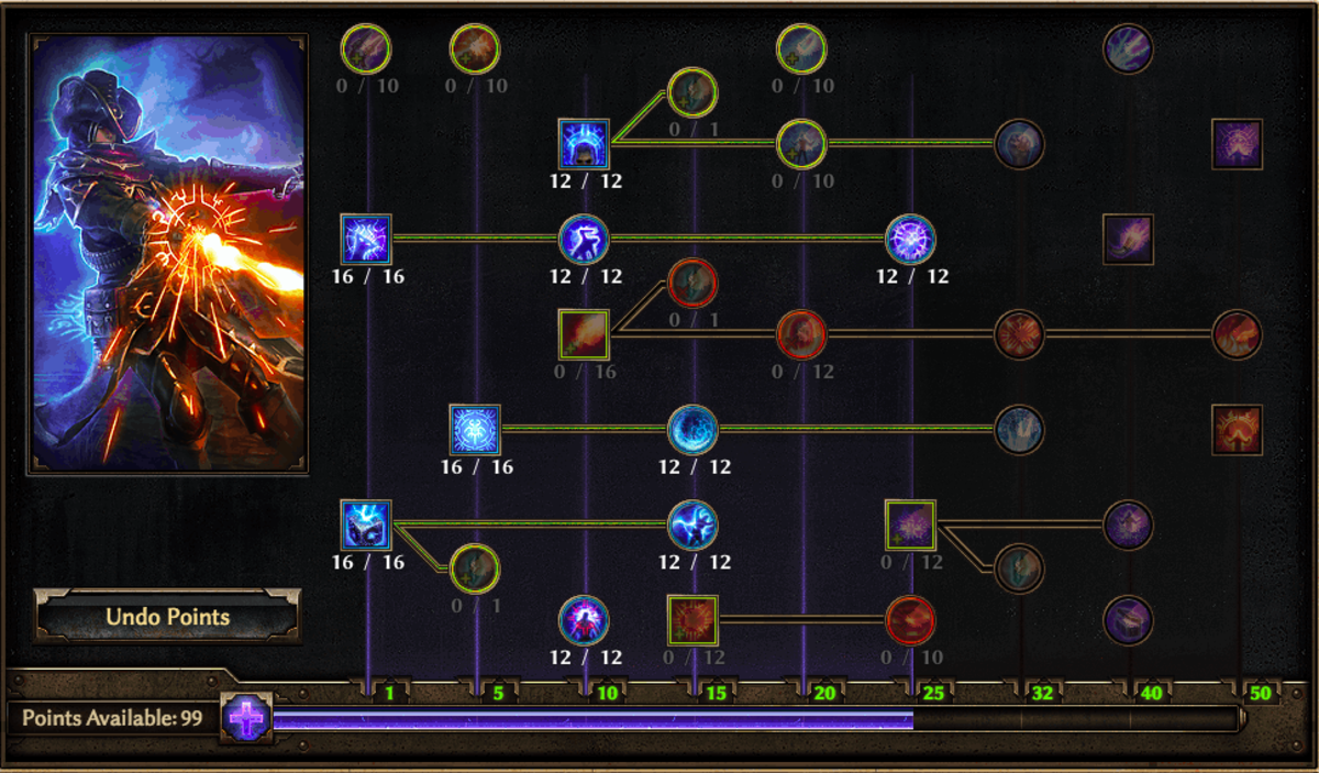 Inquisitor Skill Tree, Copyright Crate Entertainment