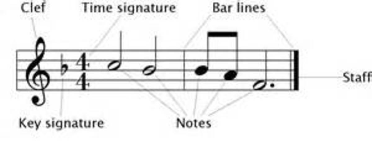 Every musician learns to read a special musical language of music noation.