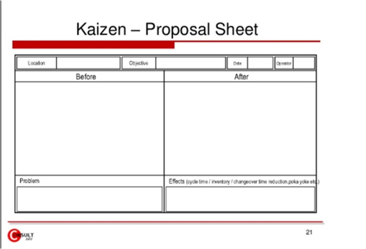 Sample form  for documenting KAIZEN (Improvement)