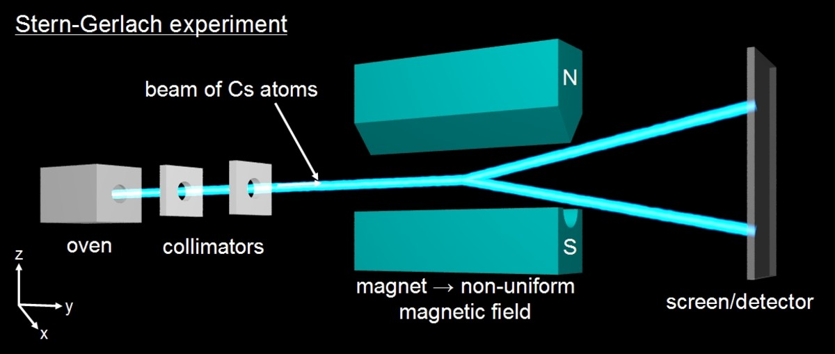 why-do-quantum-particles-have-spin