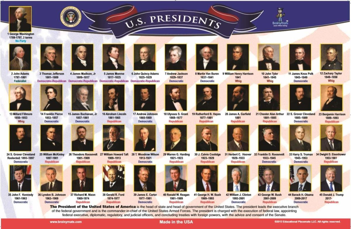 Presidents of the Past