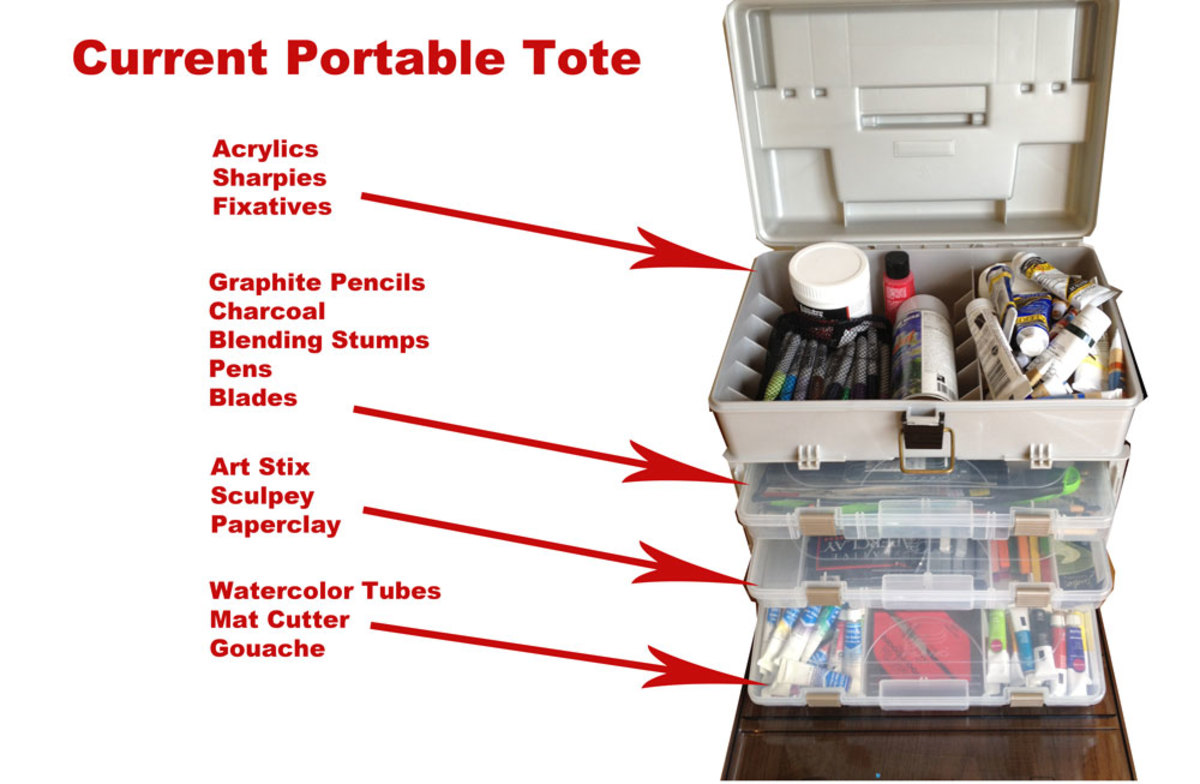 Do you have limited supplies or space? An art tote may be just the thing for your art supplies. Get more organization tips for small spaces