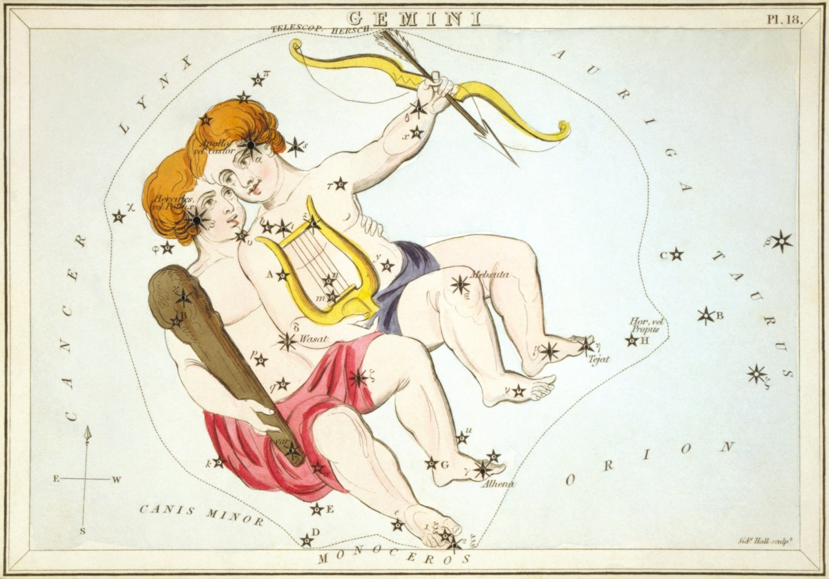 """Gemini"", plate 18 in Urania's Mirror, a set of celestial cards accompanied by A familiar treatise on astronomy ... by Jehoshaphat Aspin. London. Astronomical chart, 1 print on layered paper board : etching, hand-colored."