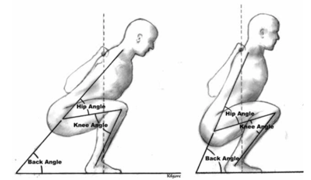 The Benefits of the Barbell Back Squat