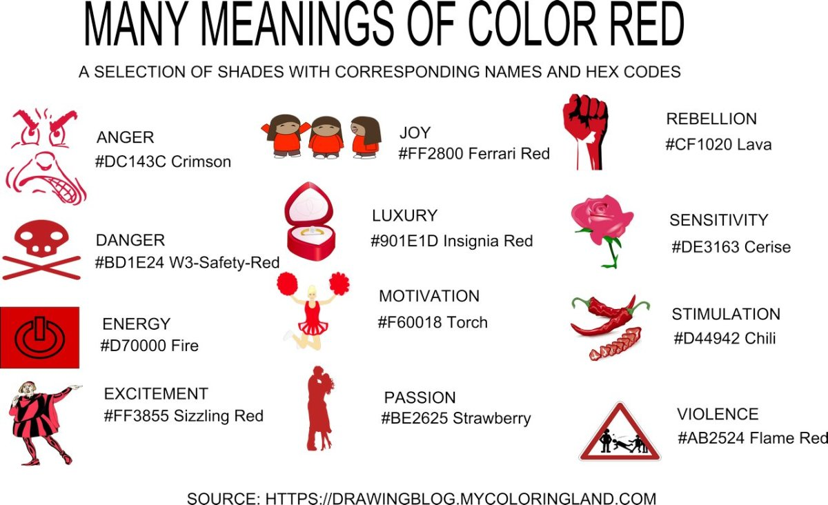 Different shades of red for different meanings