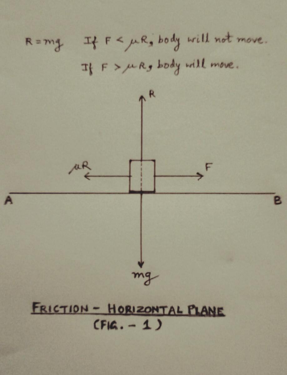 basic-physics-lesson-11-friction