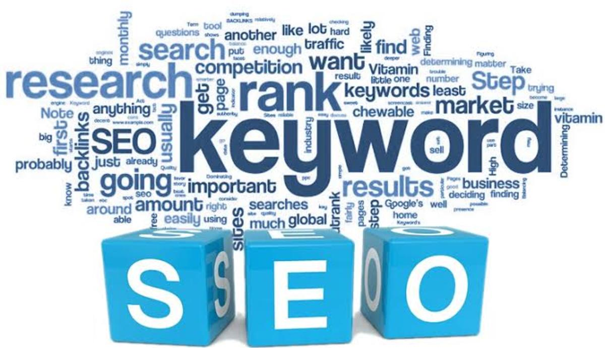 Why Do Keyword Research?