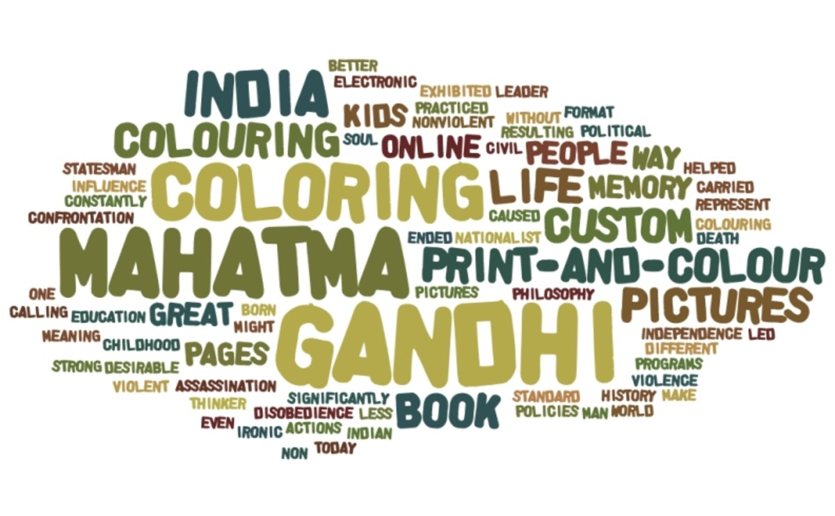 Mahatma Gandhi Colouring Pictures Word Cloud