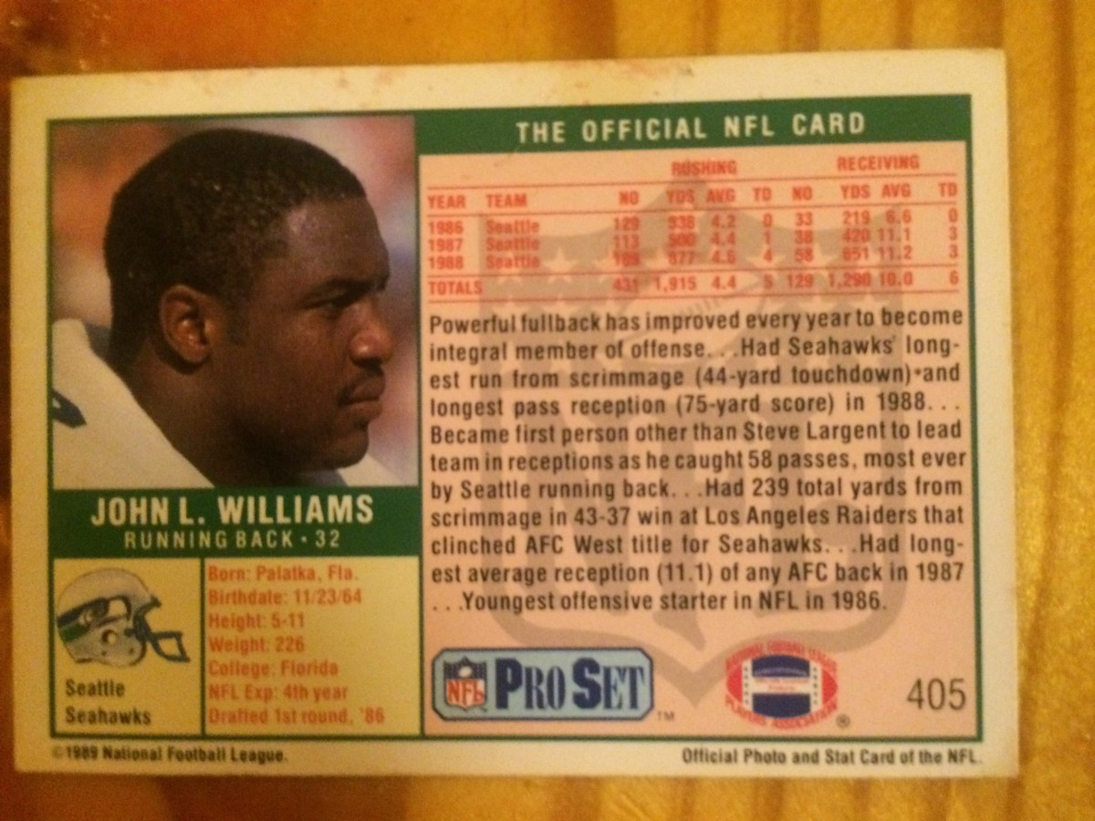 What's the Verdict?  Does John L. Williams belong in the Hall of Fame?