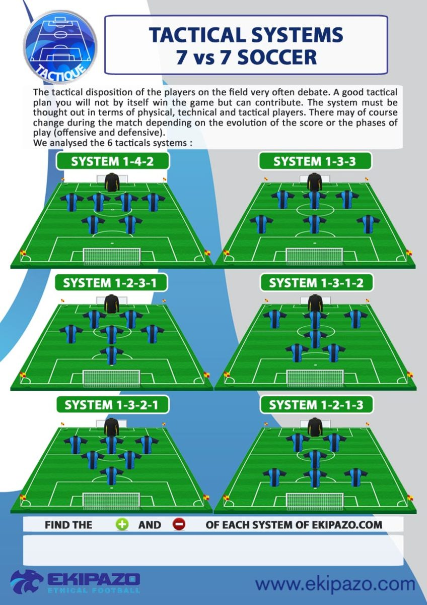 How to play soccer-7-vs-7