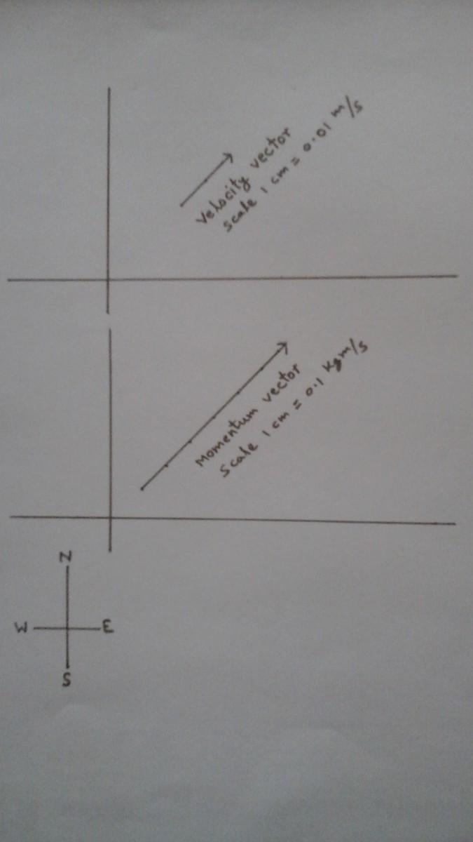 basic-physics-lesson-7