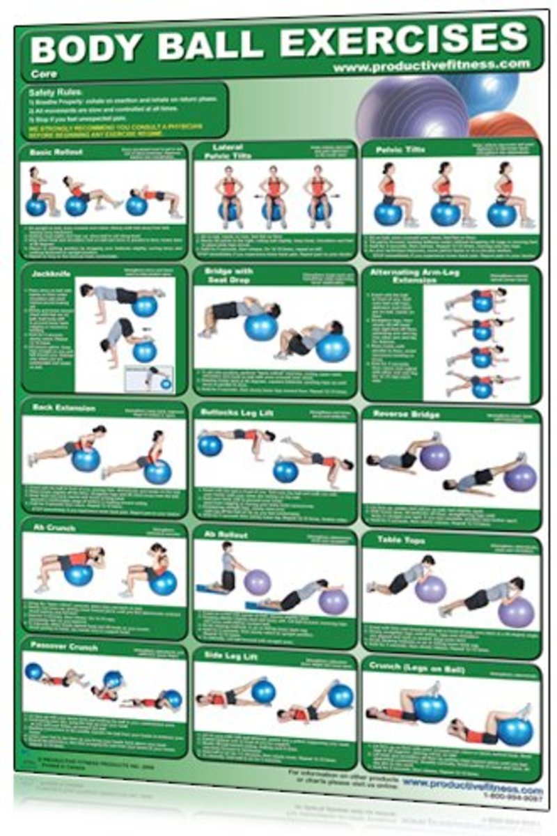 Body Ball Exercises:  Green Poster
