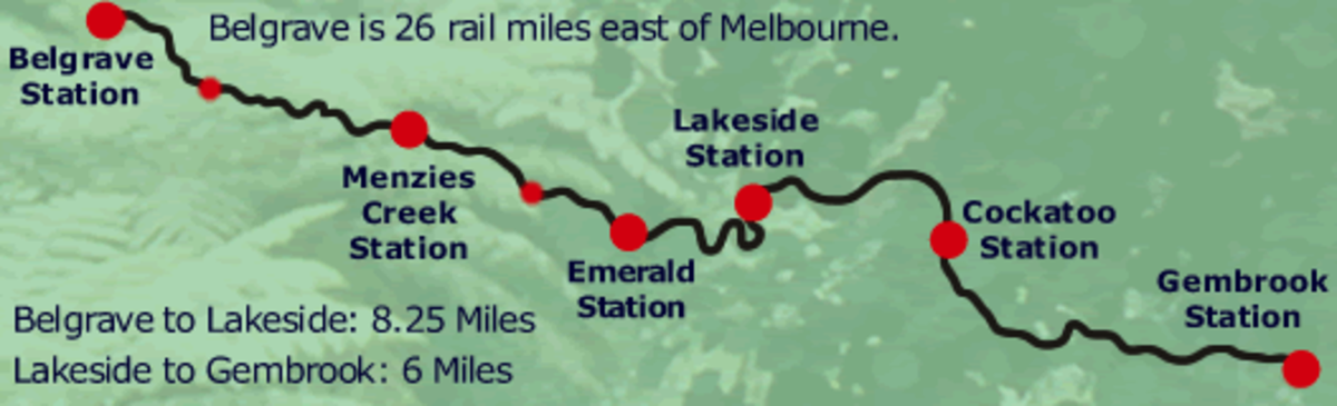 Track of Puffing Billy Train