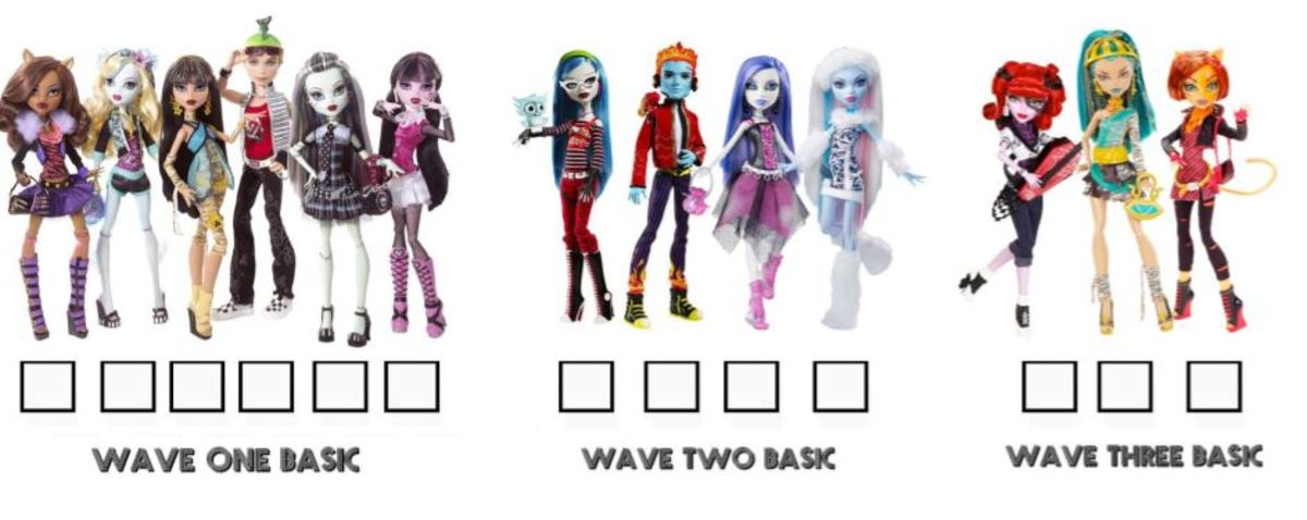 Great Visual Checklist I found for you!  13 pages of photos and checkboxes for you to keep track of your dolls.