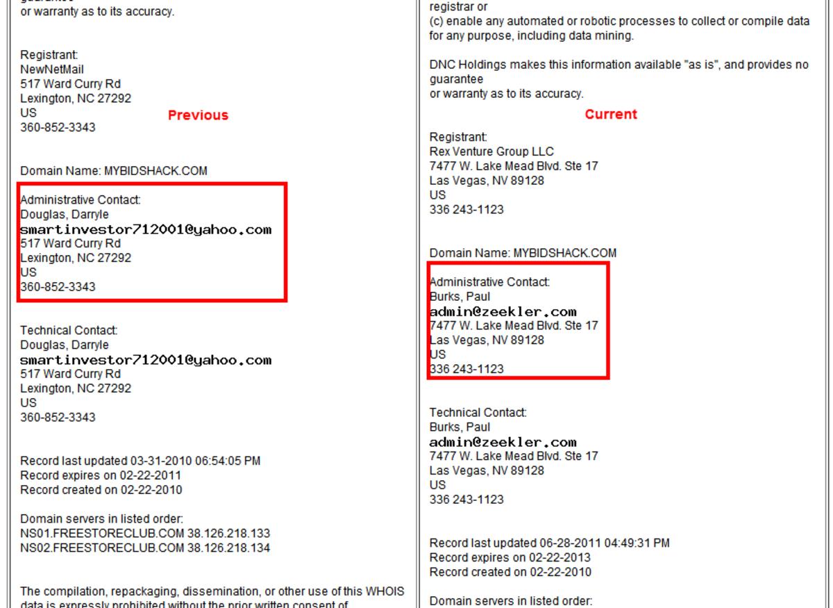 Analyzing ZeekRewards and Zeekler, is Zeek Rewards a legal business? Who is Paul Burks? Detailed Investigation here