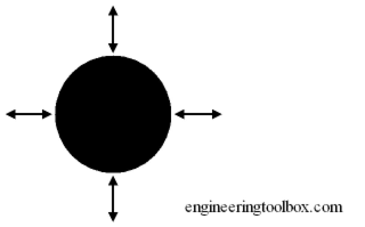 Black body radiation follows a specific relationship where radiation is emitted by the square of the surface area and the cube of the volume. In this case, radiation can be emitted or absorbed.