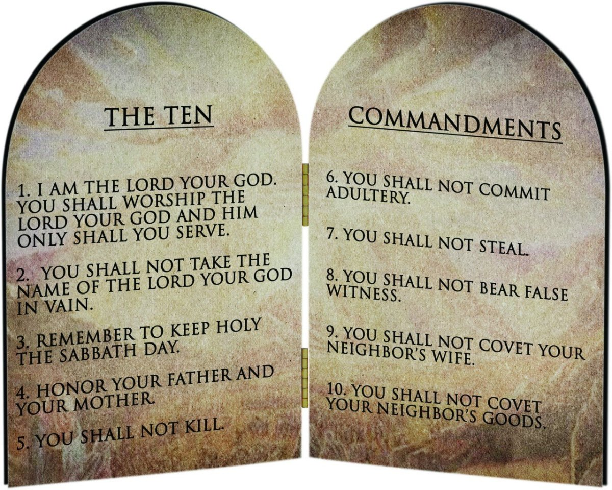 What Is the Greatest Commandment?