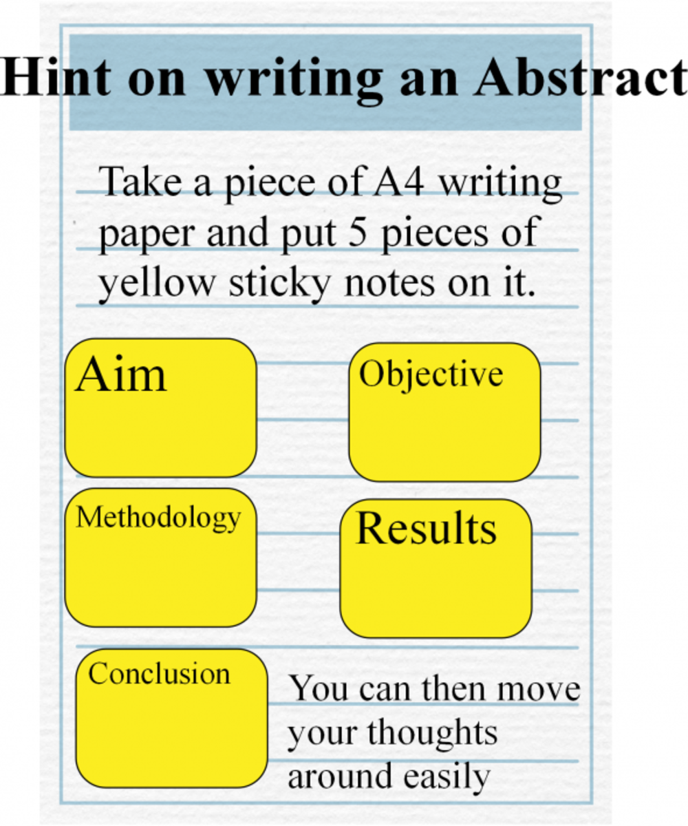 Hint for making it easier to write your abstract
