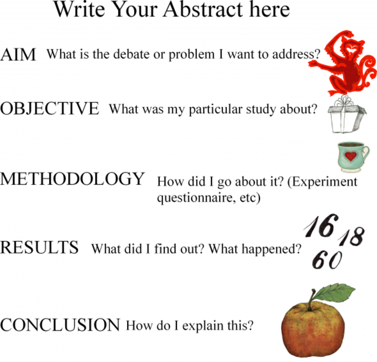 Worksheet for writing an abstract