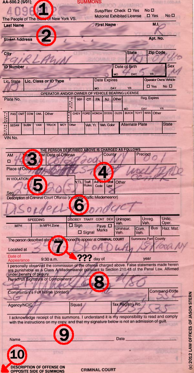 A Detailed Analysis of a NYC Criminal Court Pink Summons.