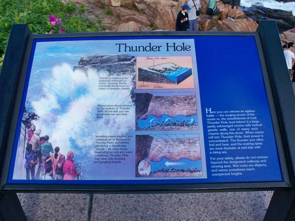 Thunder Hole
