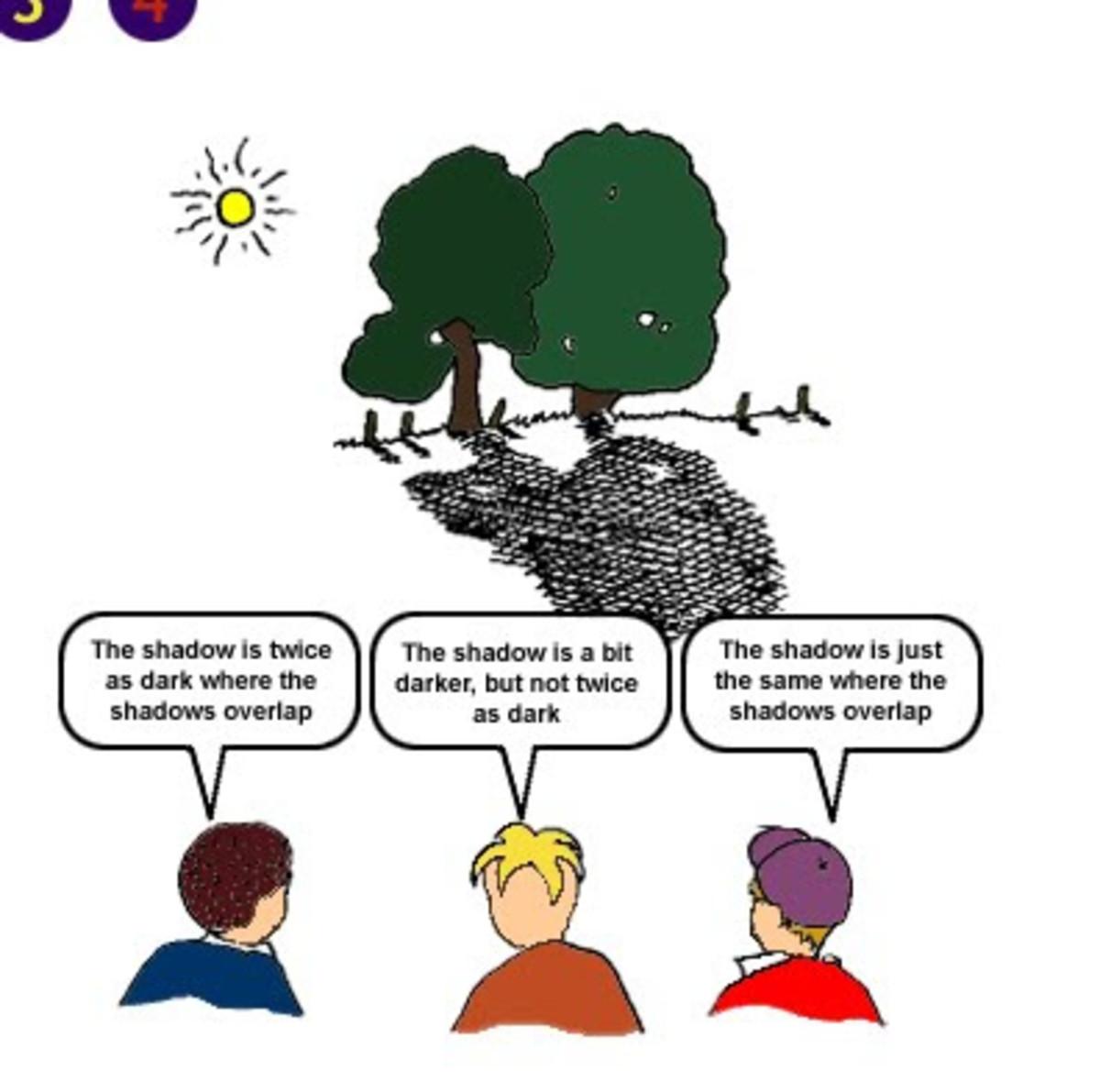 Lesson plan ideas  classroom tips  high school English  middle school  English  secondary Pinterest