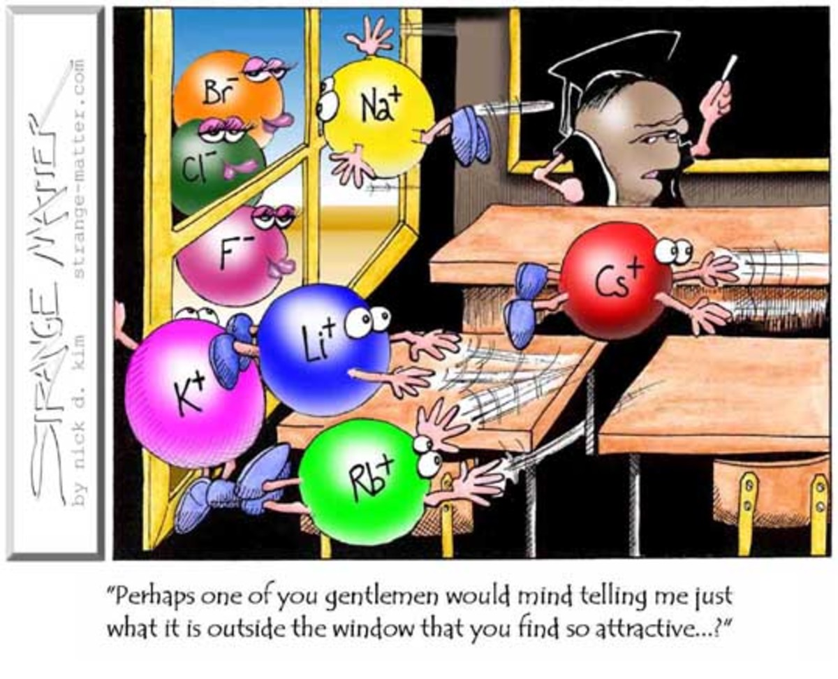 lesson-plans-use-of-concept-cartoons-to-elicit-higher-order-thinking-skills-in-the-science-classroom