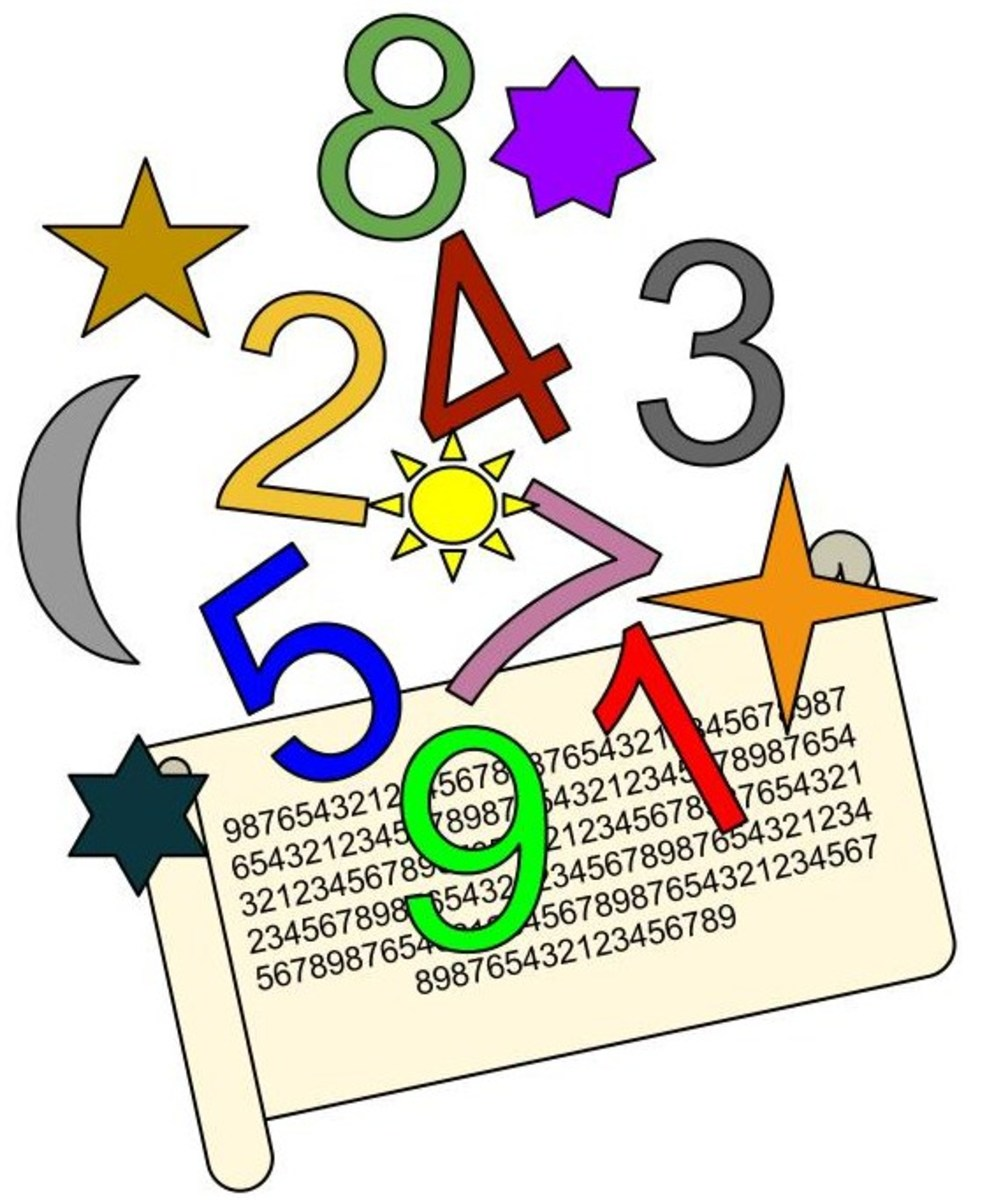 What Is My Lucky Number | Your Guide To Numerology