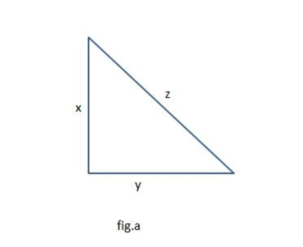 Pythagoras Theorem: x2+y2 = z2. But Why ?