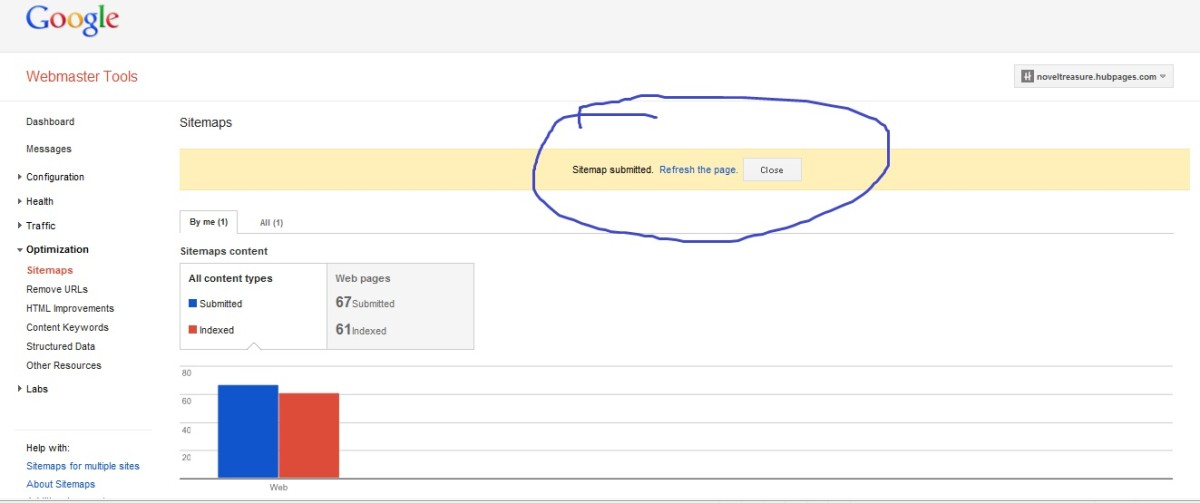 Hubpages Sitemap has been submitted