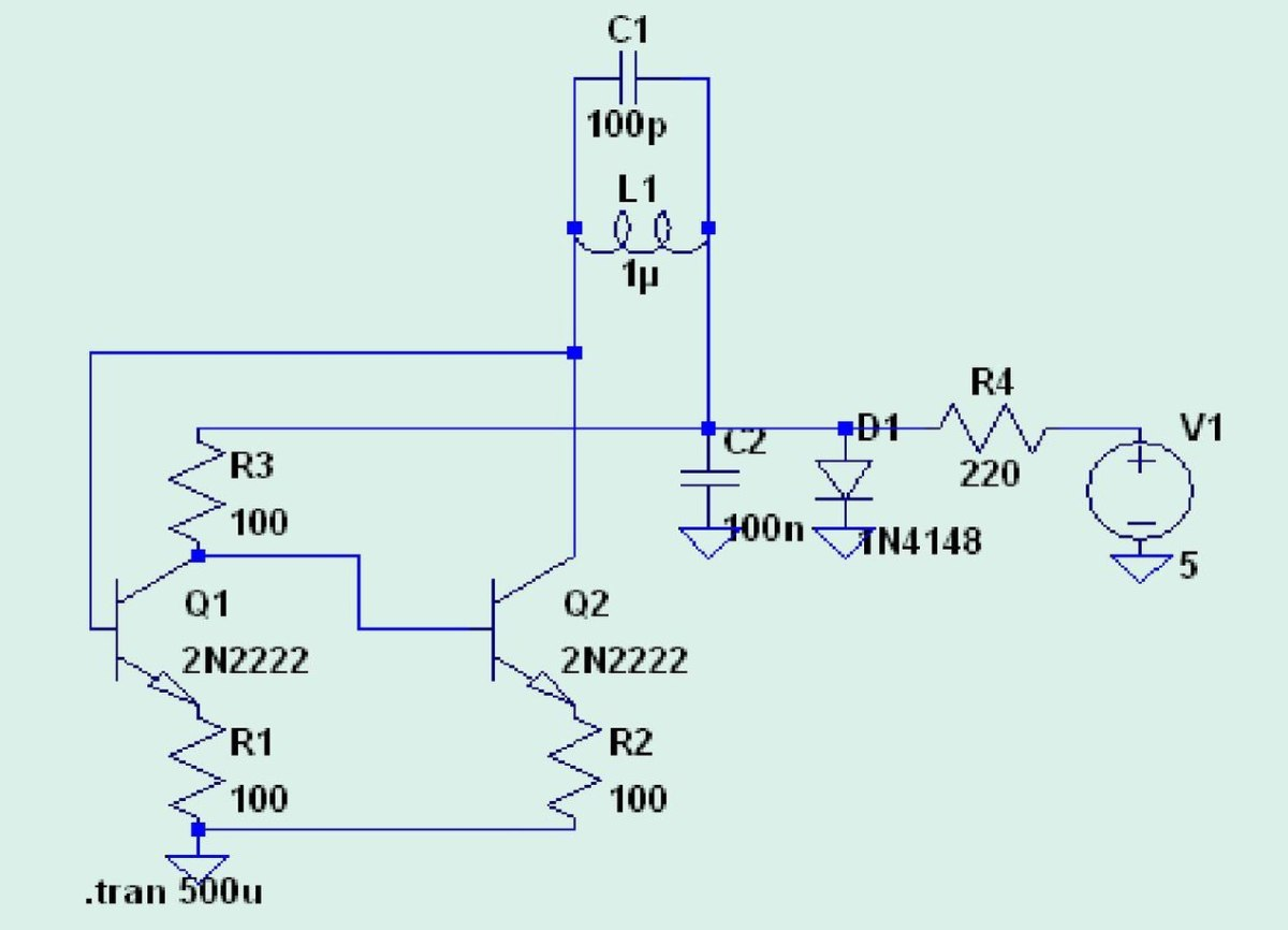 An example oscillator circuit using negative dynamic resistance.